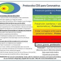 Protocolos del dióxido de cloro